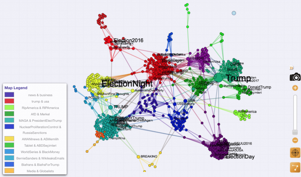 Hashtag cooccurrence network of tweets about Trump - Cortext
